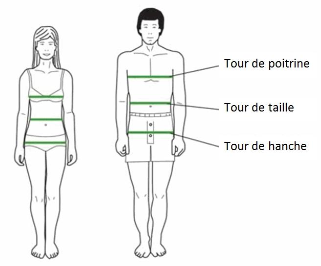 site des hommes recherche Garges-lès-Gonesse